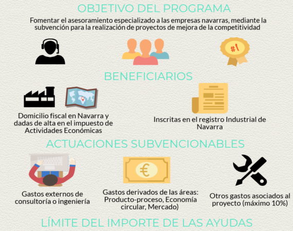 Mejora de la competitividad 2019, 1.000.000€ para las empresas navarras