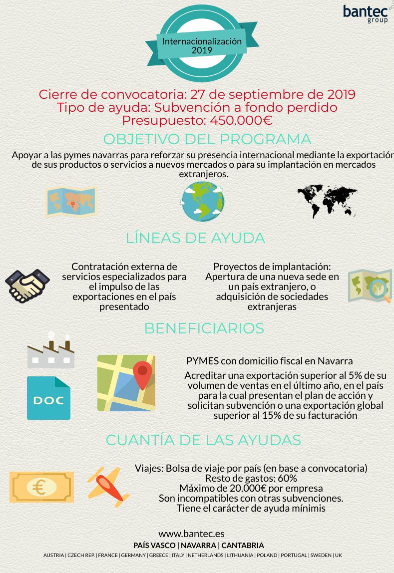 Internacionalización 2019 Gobierno de Navarra