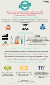 Torres Quevedo 2019
